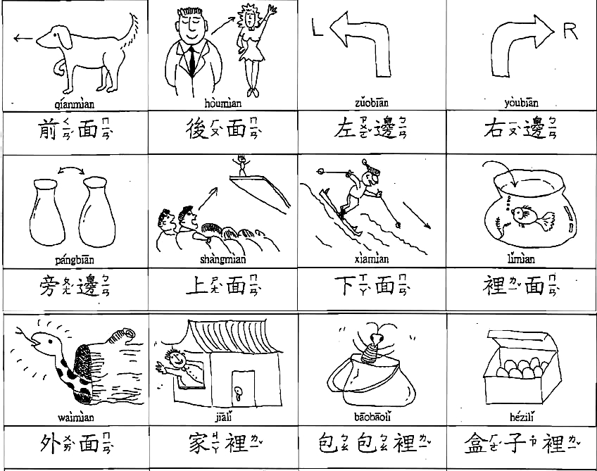 chinese prepositions